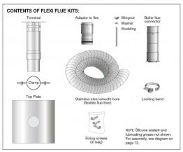 Grant Gfkit8/100 Vortex 100 Dia X 8 Metre Flex Kit